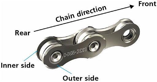 Технология Shimano HG-X11