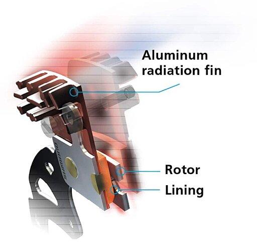 Тормозные колодки ICE-TECHNOLOGY
