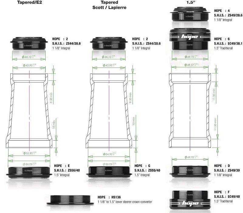 Полуинтегрированная рулевая колонка